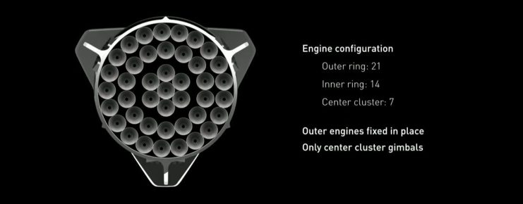 space-x-ips-engine-design